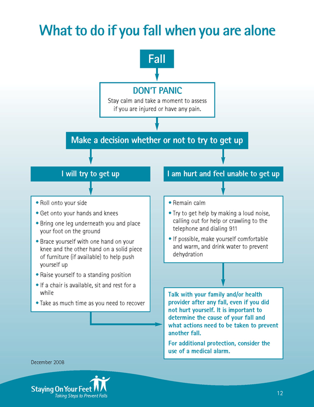 Your Home Safety Checklist English_Page_12